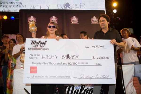 Maloof Money Cup Results 2008