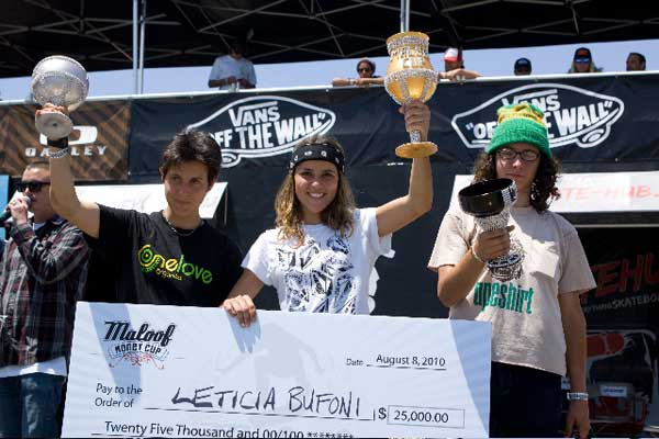 Maloof Money Cup Results 2010