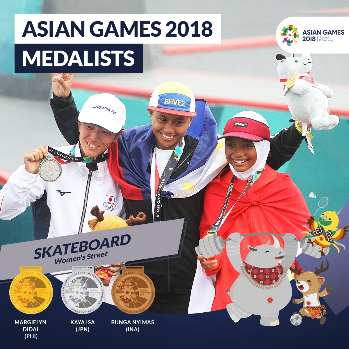 Asia Games 2018