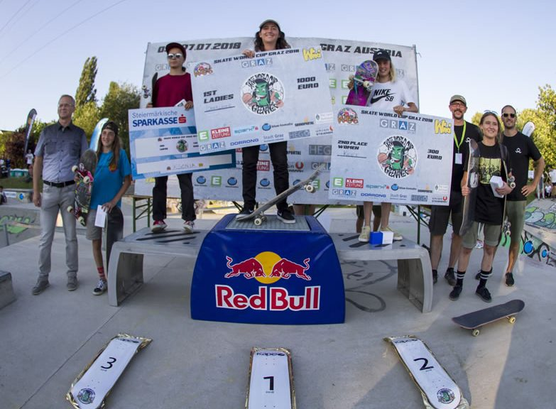 Graz Skate World Cup Results 2018